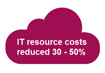 Retail_KPIs_IT_resource