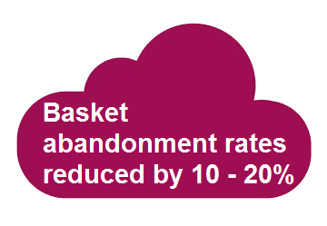 Retail_KPIs_basket_abandonment