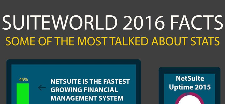 SuiteWorld-2016-Infographic